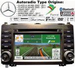 Autoradio GPS REPLICA Z-MERB