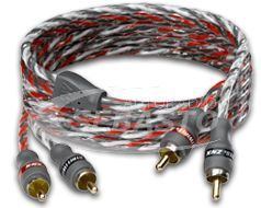 câbles RCA STREETWIRES ZNX1.2
