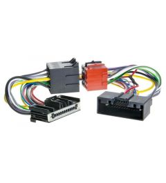 Cable Audio Muting PPK6
