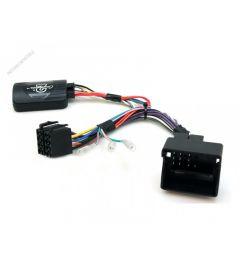 Interface volant SOFARE S12259